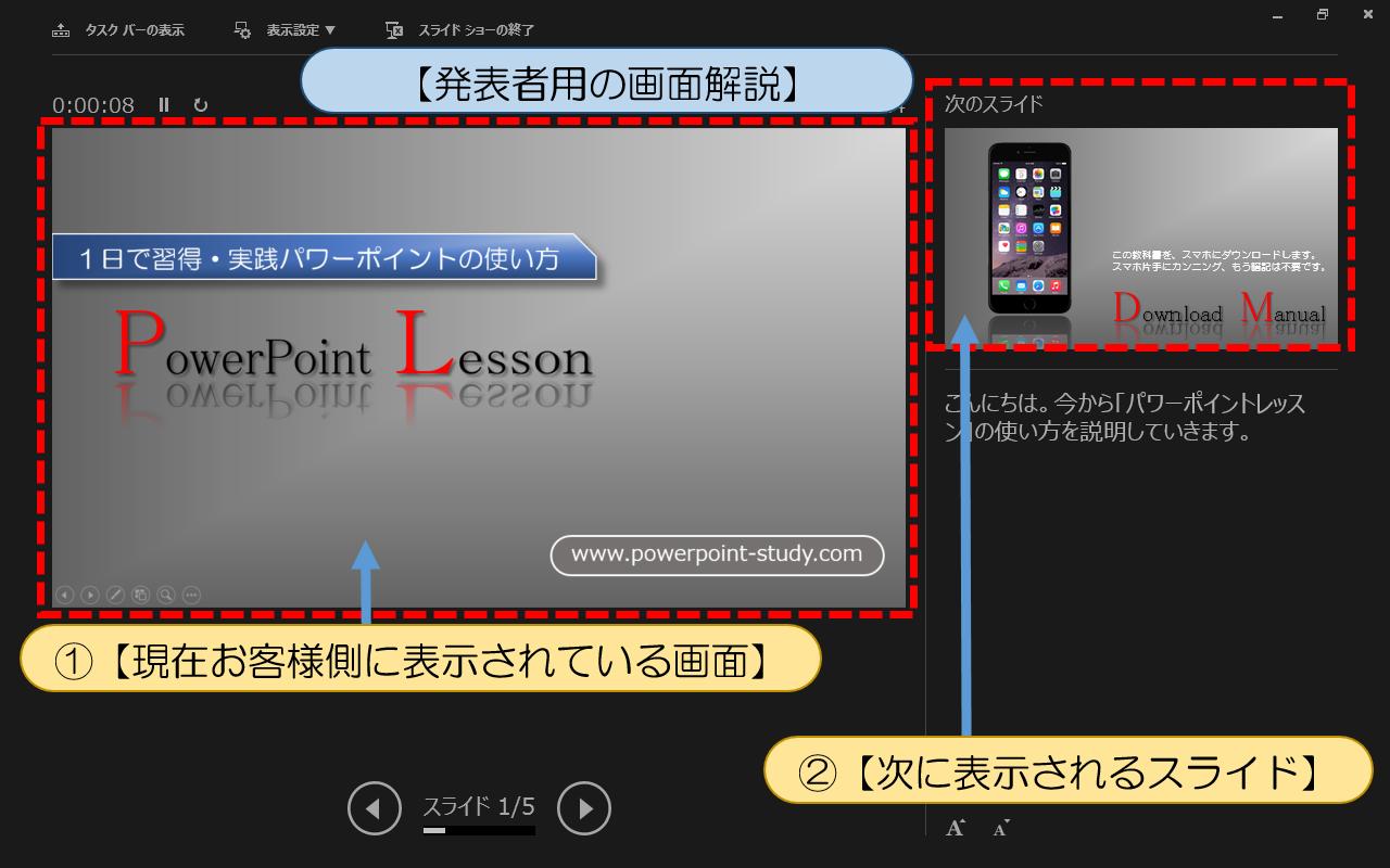 図解powerpoint 5 2 プロジェクター接続設定
